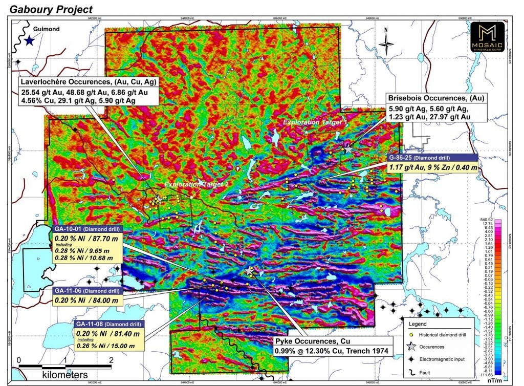 Gaboury Mine Project Exploration - Mosaic Minerals Corp